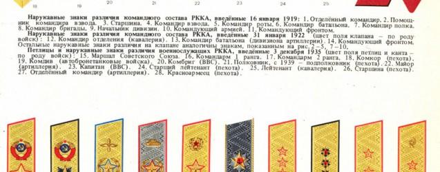 6 января 1943 г. в СССР были введены погоны